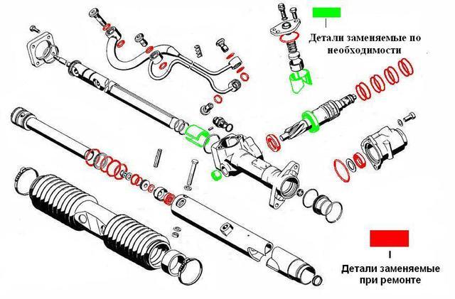 ремонт рулевой